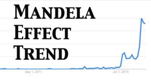 MandelaEffectTrendGraph