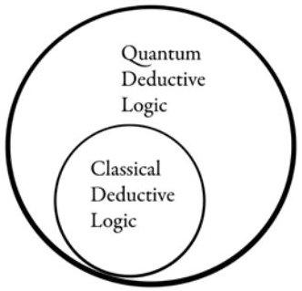 classic physics subset